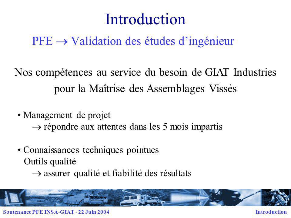 PFE  Validation des études d'ingénieur