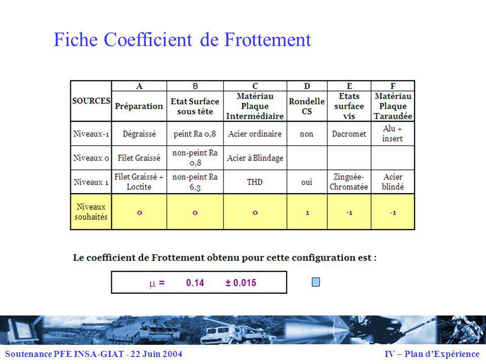 Fiche Coefficient de Frottement