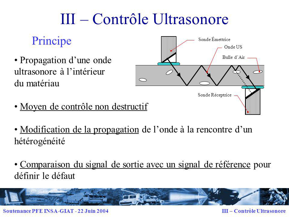 III – Contrôle Ultrasonore