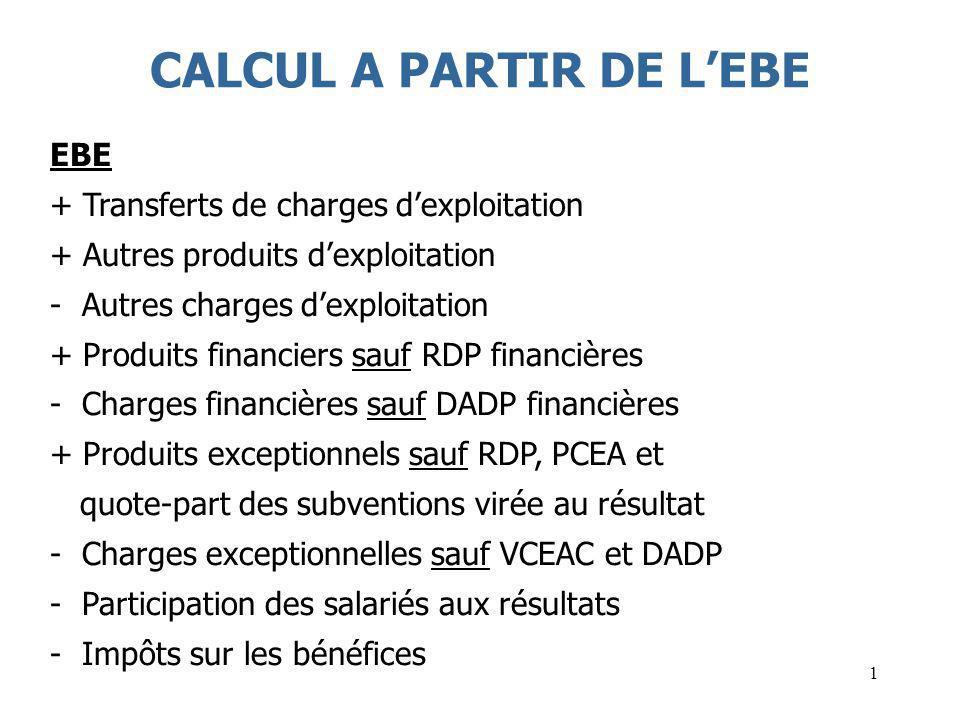À PARTIR DE L'EBE Annexe. Annexe n°1 : exercice N-2, société FIL ROUGE. 812 331,00. _. _. _. + 54 334,00.
