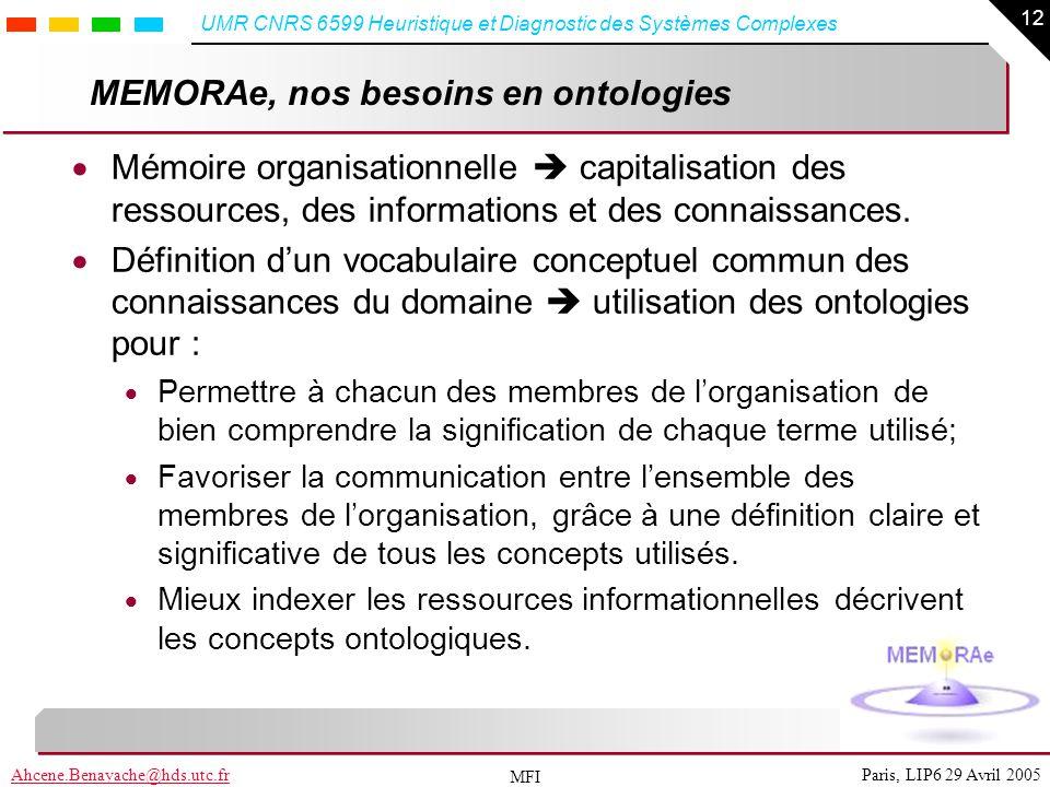MEMORAe, nos besoins en ontologies