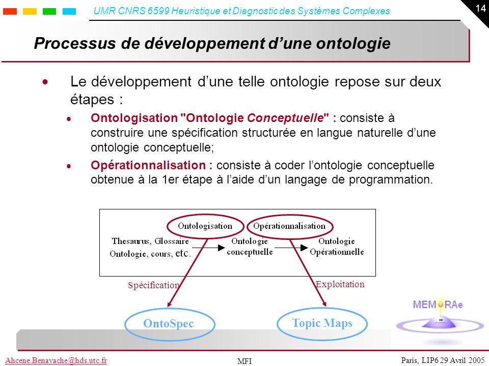 Processus de développement d'une ontologie