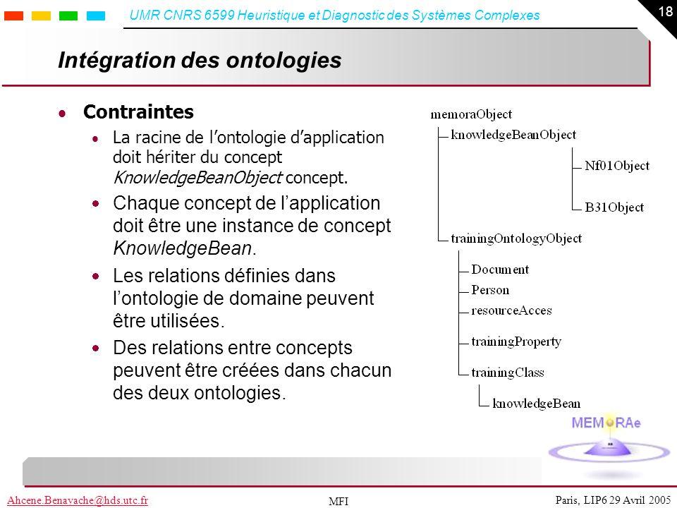 Intégration des ontologies