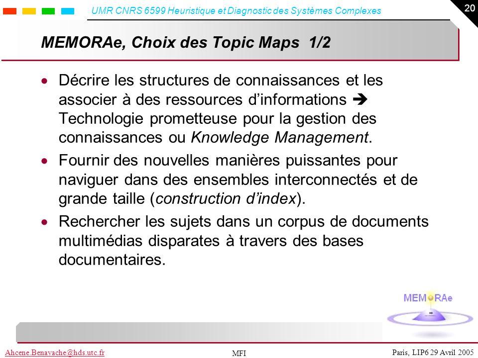 MEMORAe, Choix des Topic Maps 1/2