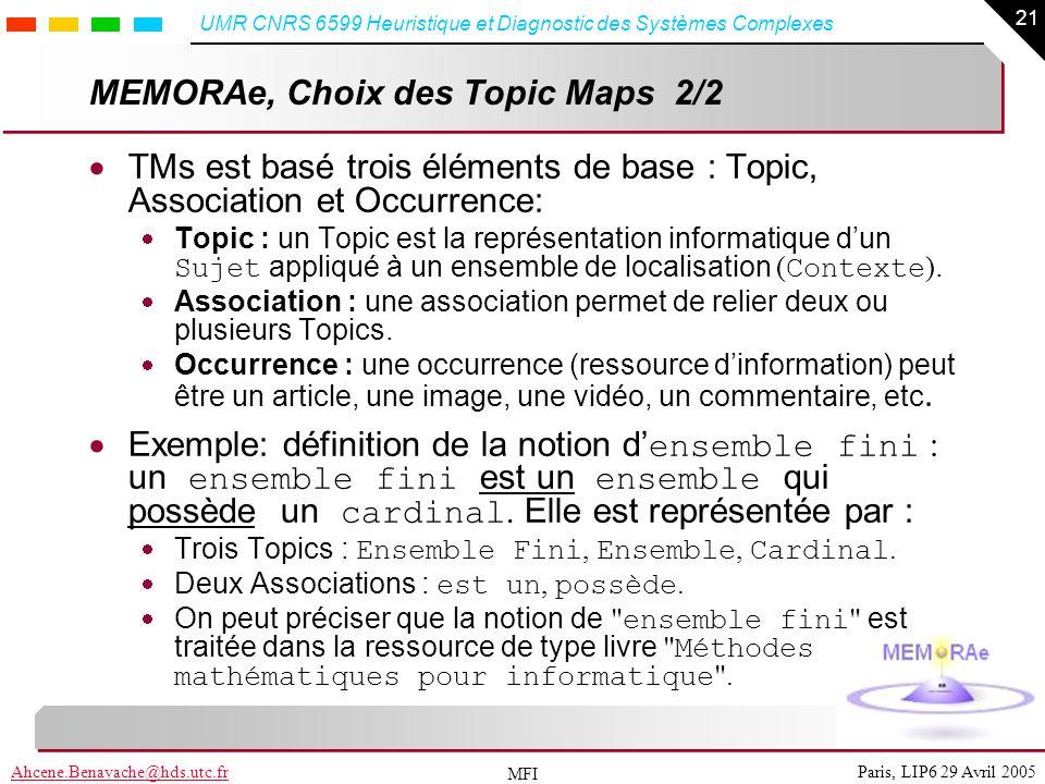 MEMORAe, Choix des Topic Maps 2/2