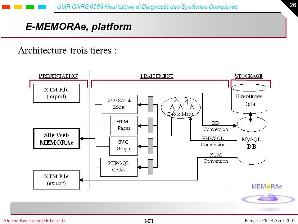 E-MEMORAe, platform Architecture trois tieres :