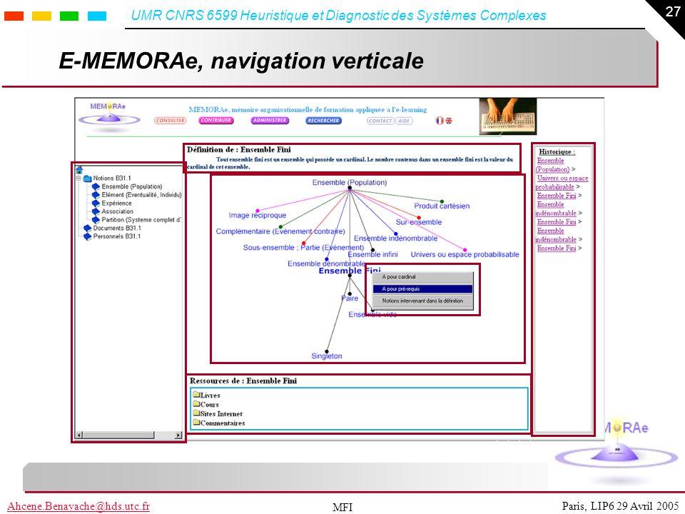 E-MEMORAe, navigation verticale