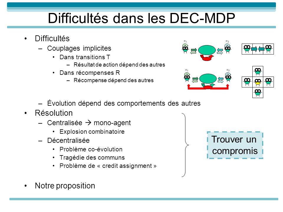 Difficultés dans les DEC-MDP