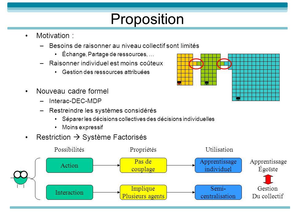 Proposition Motivation : Nouveau cadre formel