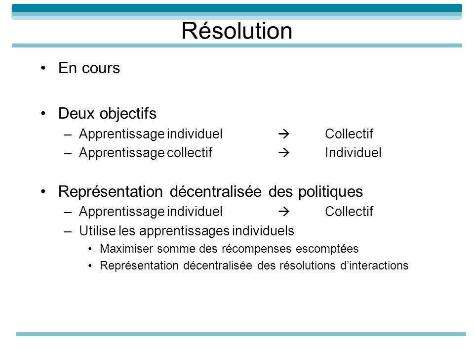 Résolution En cours Deux objectifs