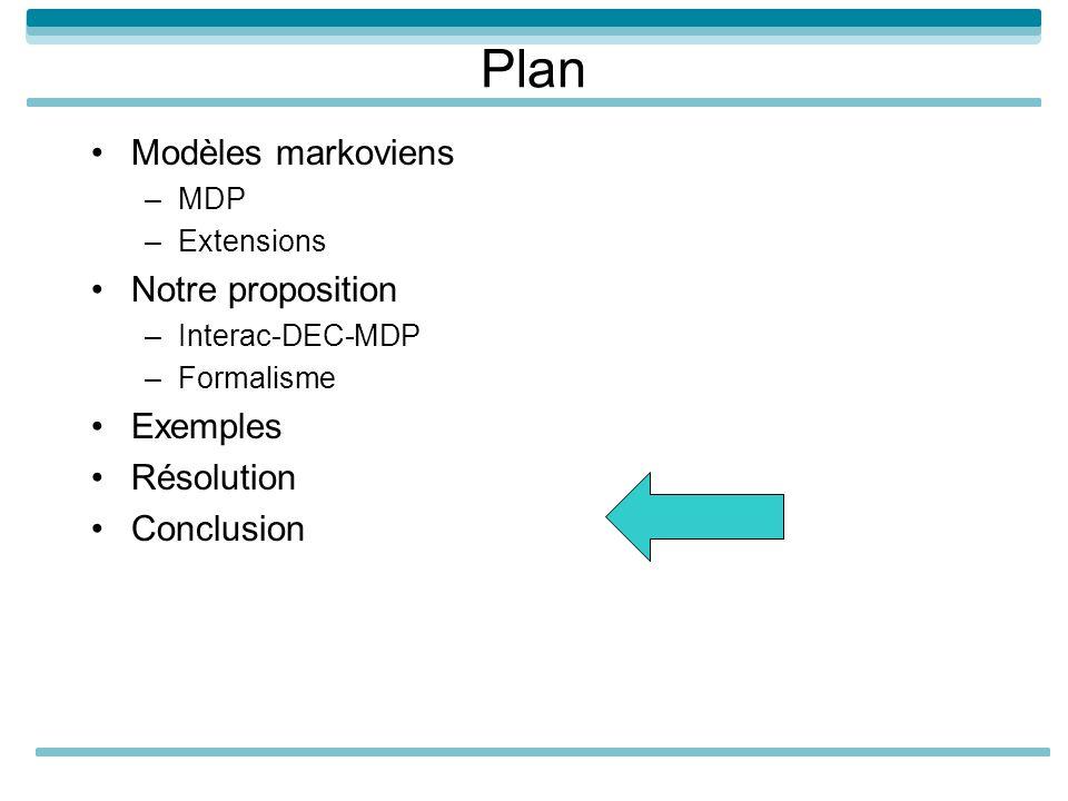 Plan Modèles markoviens Notre proposition Exemples Résolution