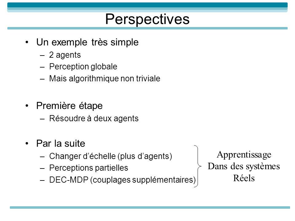Perspectives Un exemple très simple Première étape Par la suite