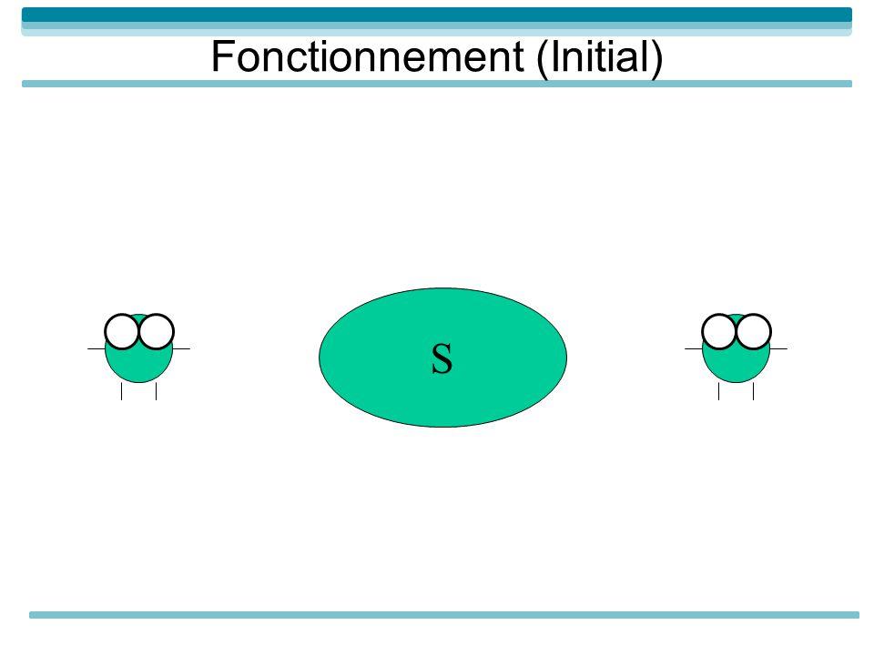 Fonctionnement (Initial)