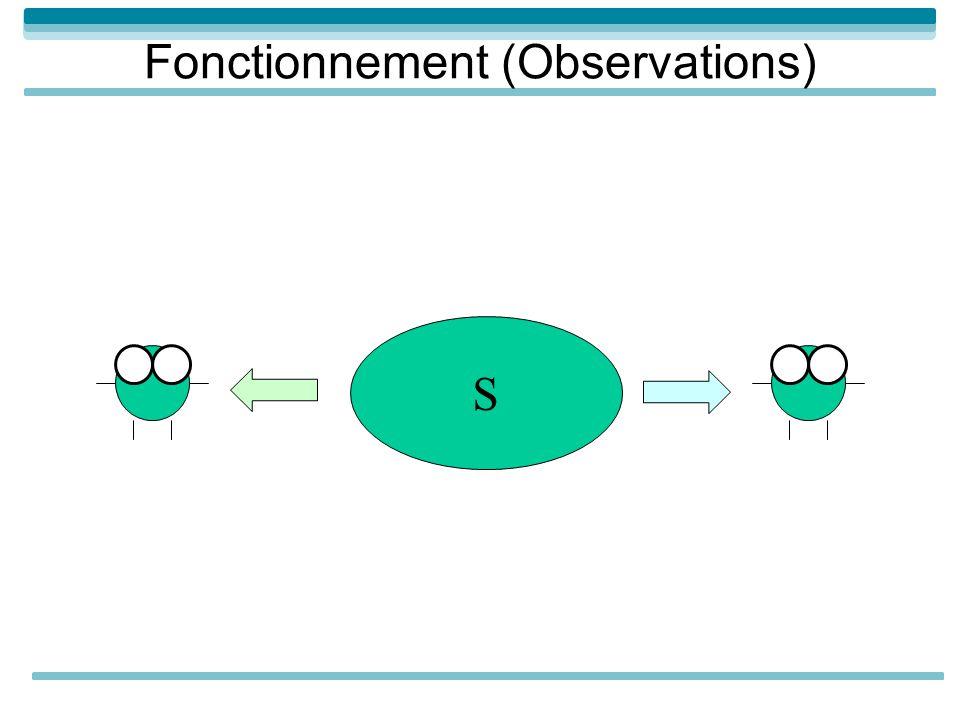 Fonctionnement (Observations)