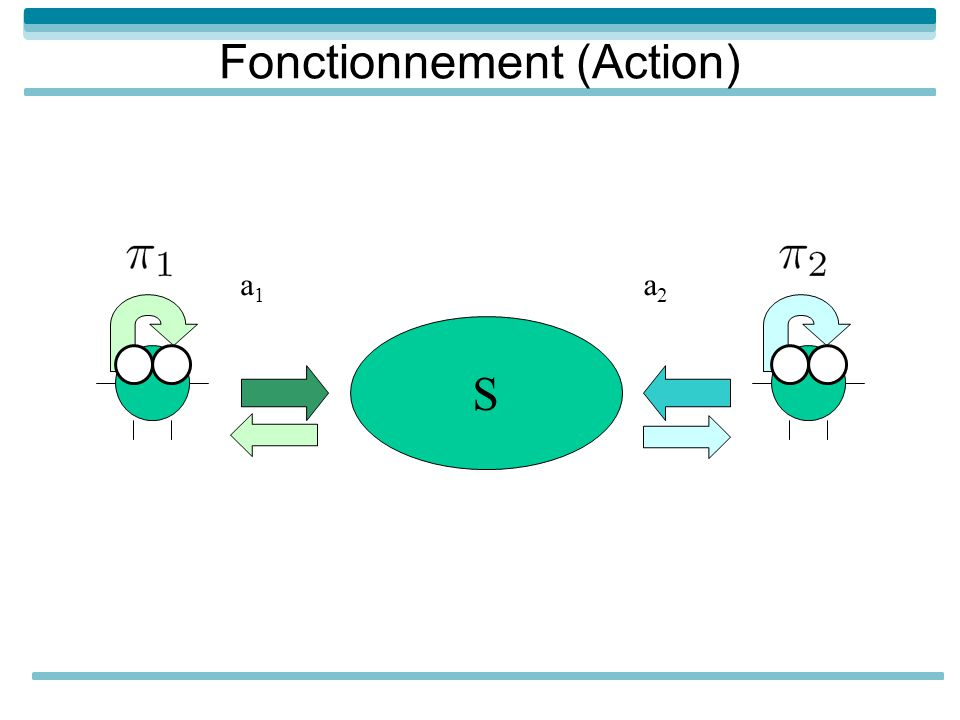 Fonctionnement (Action)