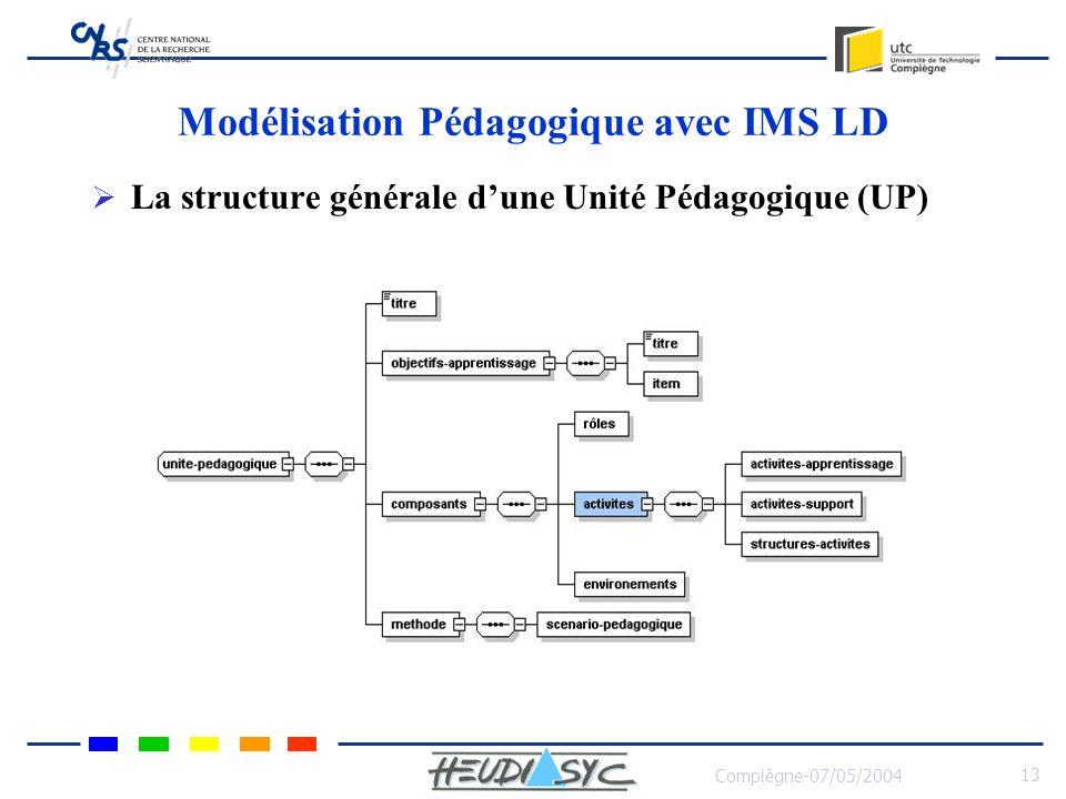 Modélisation Pédagogique avec IMS LD