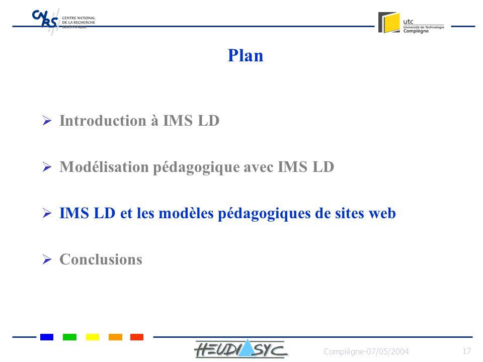 Plan Introduction à IMS LD Modélisation pédagogique avec IMS LD