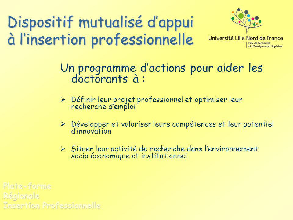 Dispositif mutualisé d'appui à l'insertion professionnelle