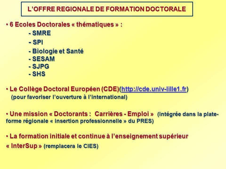 L'OFFRE REGIONALE DE FORMATION DOCTORALE