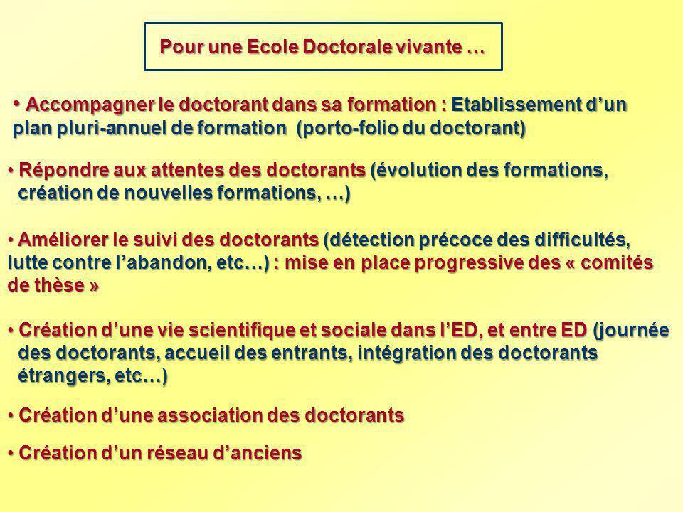 Pour une Ecole Doctorale vivante …