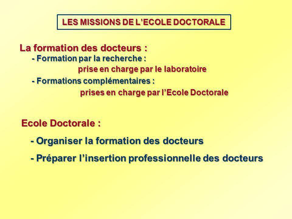 LES MISSIONS DE L'ECOLE DOCTORALE