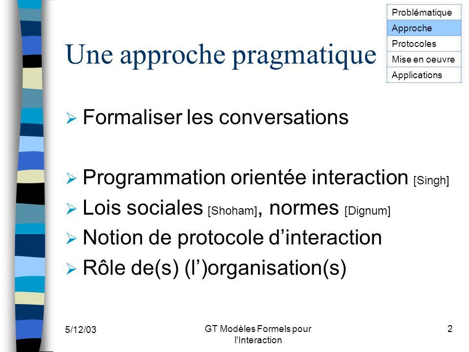 Une ingénierie des protocoles d'interaction