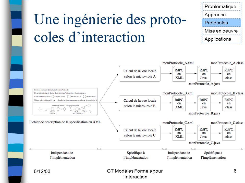 GT Modèles Formels pour l Interaction