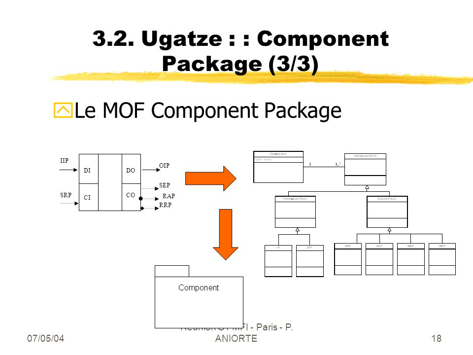 3.2. Ugatze : : Component Package (3/3)