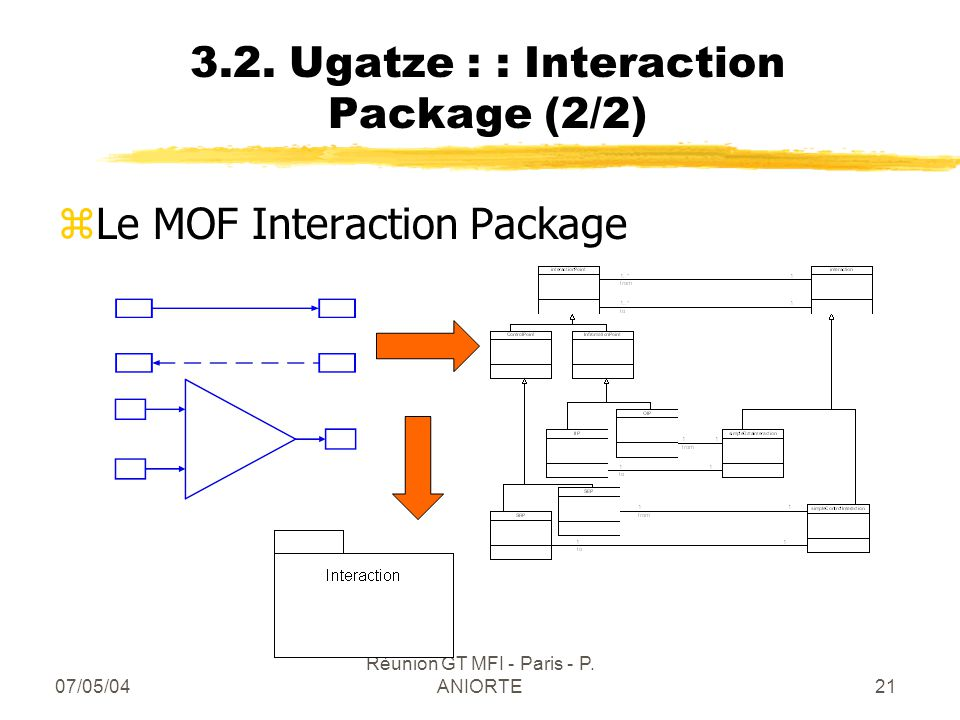 3.2. Ugatze : : Interaction Package (2/2)