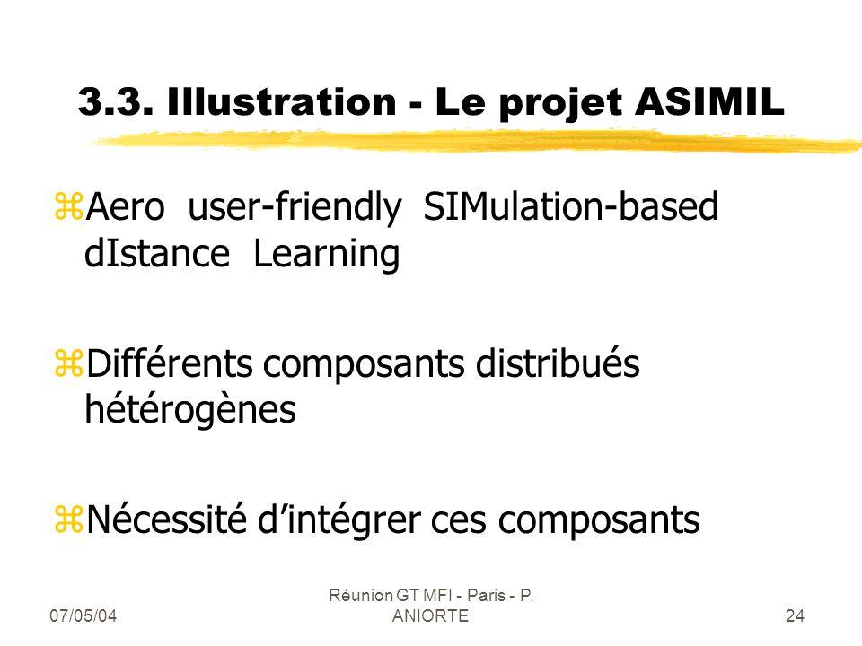 3.3. Illustration - Le projet ASIMIL