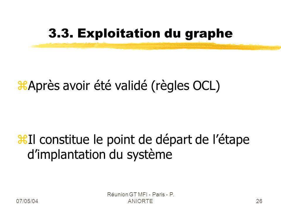 3.3. Exploitation du graphe