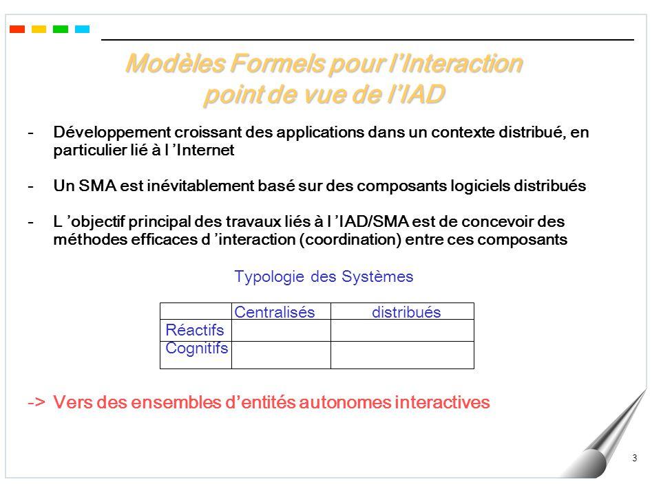 Modèles Formels pour l'Interaction point de vue de l'IAD