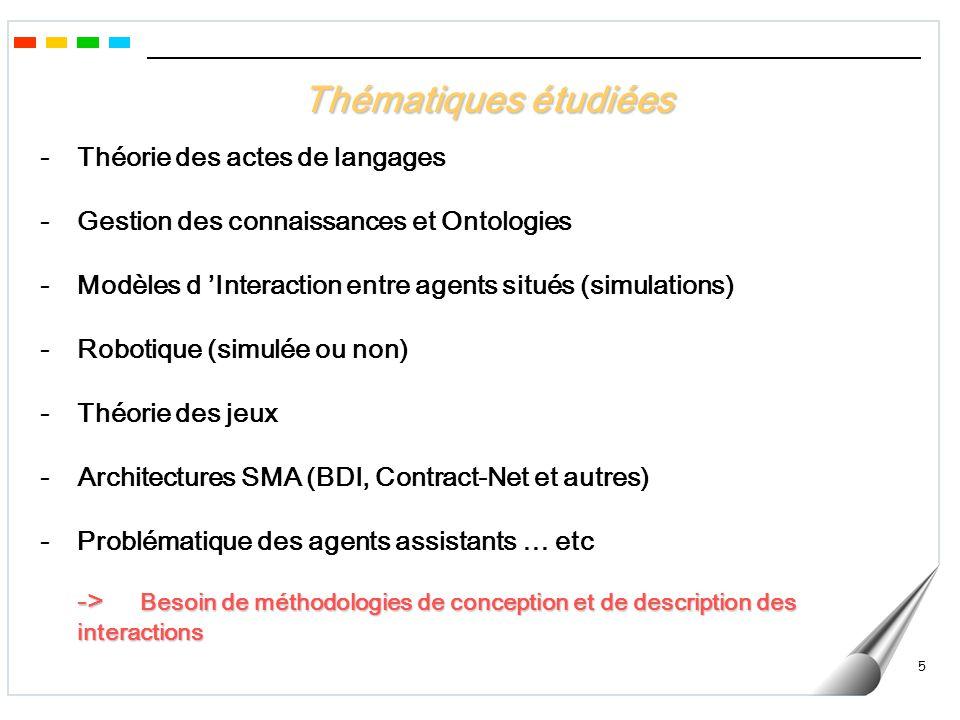 Thématiques étudiées - Théorie des actes de langages