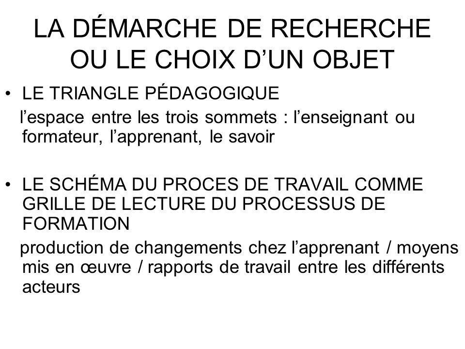 LA DÉMARCHE DE RECHERCHE OU LE CHOIX D'UN OBJET