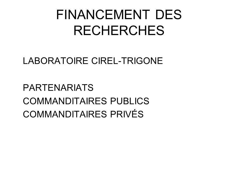 FINANCEMENT DES RECHERCHES