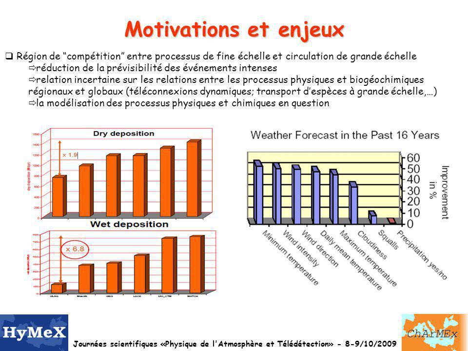 Motivations et enjeux Région de compétition entre processus de fine échelle et circulation de grande échelle.