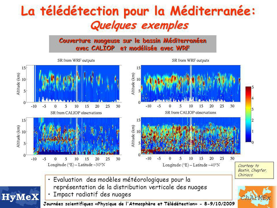 La télédétection pour la Méditerranée: Quelques exemples