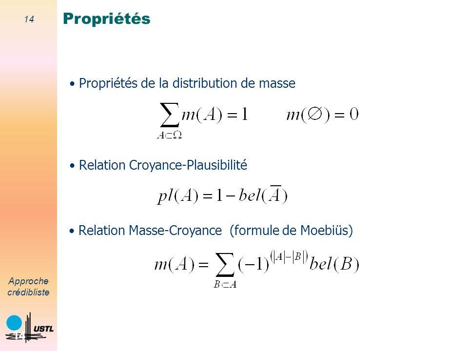 Propriétés Propriétés de la distribution de masse
