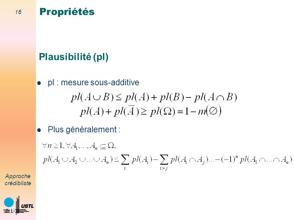 Propriétés Plausibilité (pl) pl : mesure sous-additive