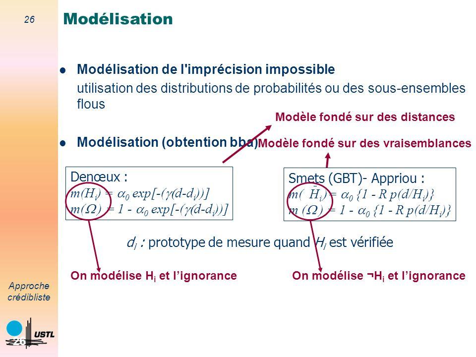 Modélisation Modélisation de l imprécision impossible