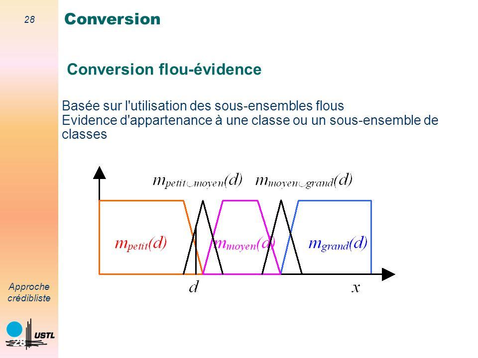 Conversion flou-évidence