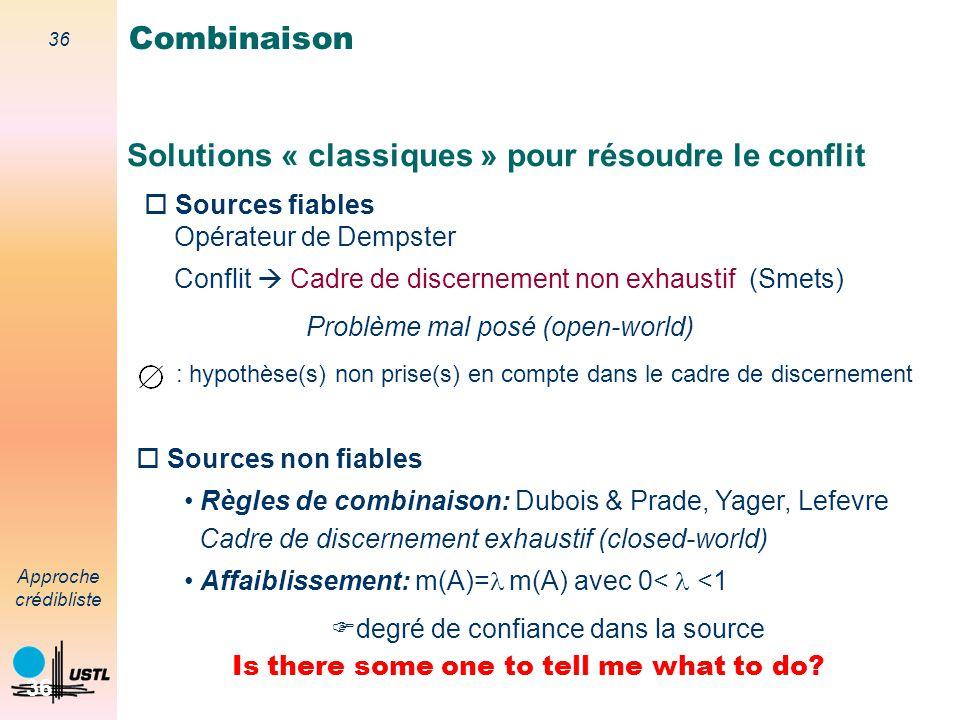 Solutions « classiques » pour résoudre le conflit