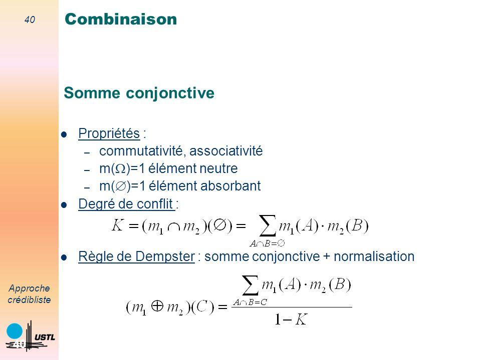 Combinaison Somme conjonctive Propriétés :