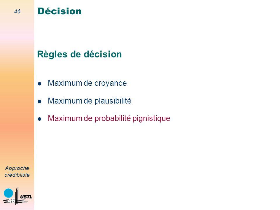 Décision Règles de décision Maximum de croyance