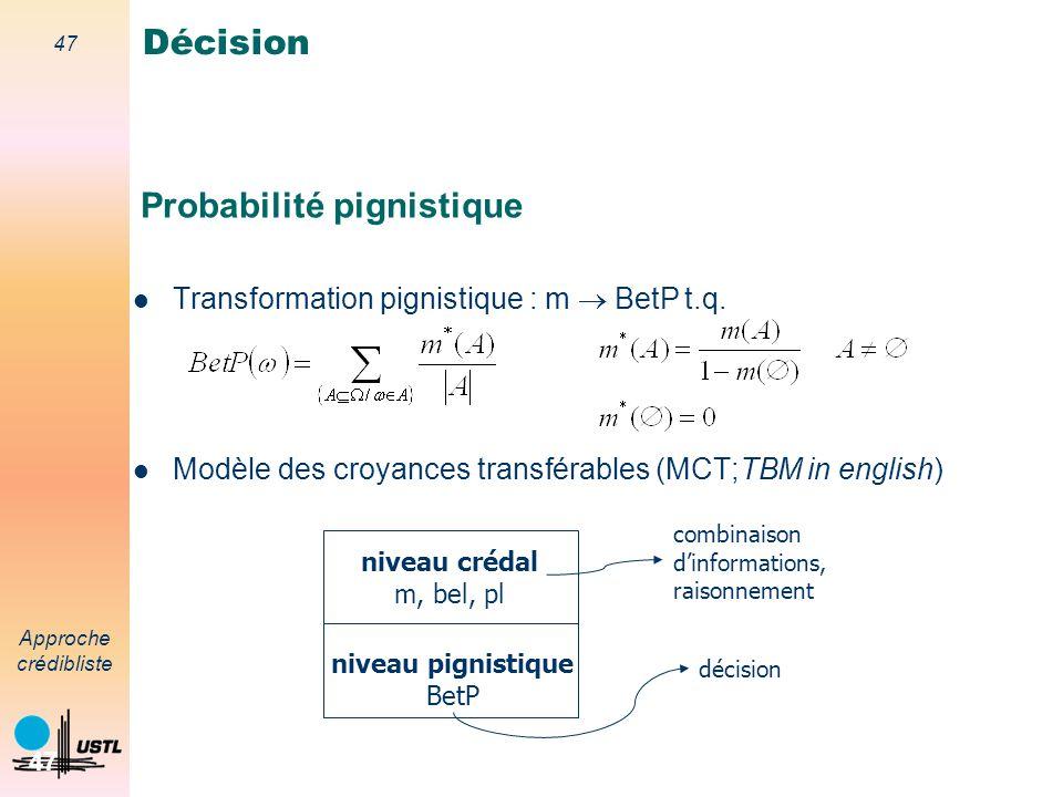 Probabilité pignistique