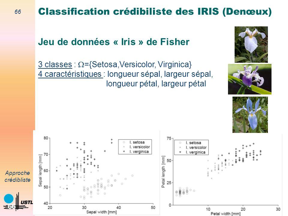 Jeu de données « Iris » de Fisher