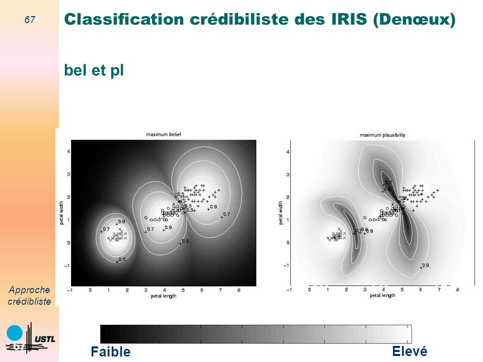 Classification crédibiliste des IRIS (Denœux)