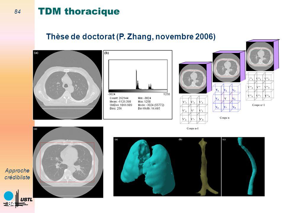 TDM thoracique Thèse de doctorat (P. Zhang, novembre 2006)