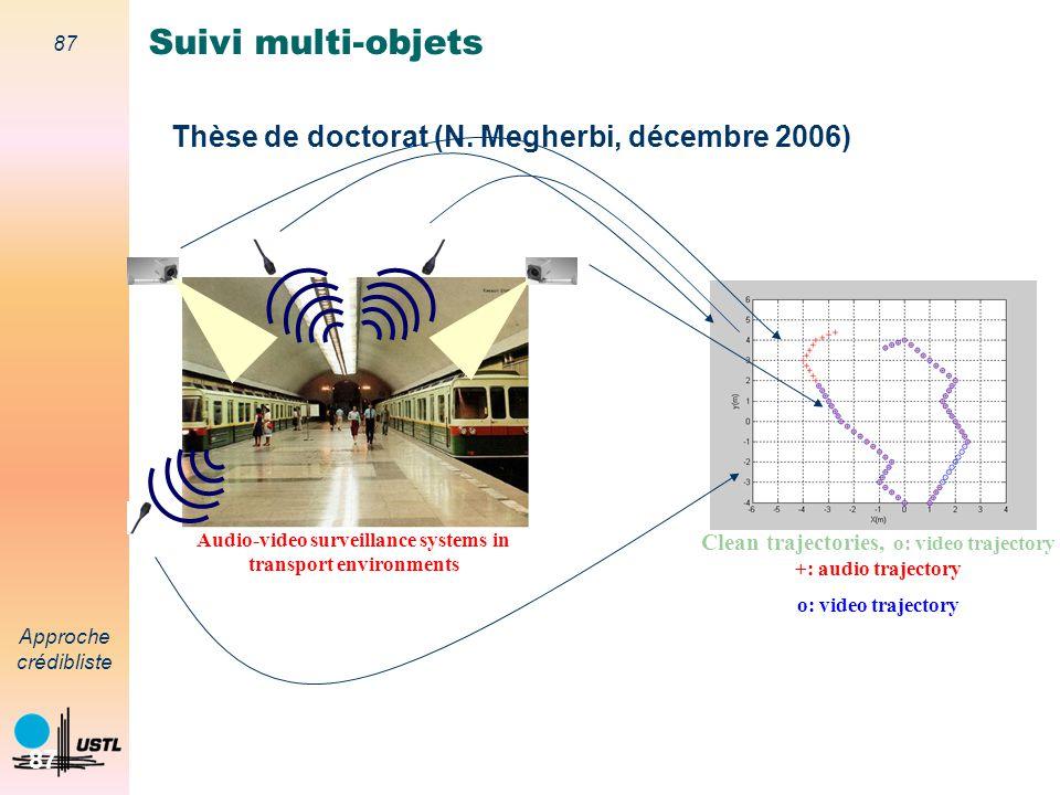 Suivi multi-objets Thèse de doctorat (N. Megherbi, décembre 2006)