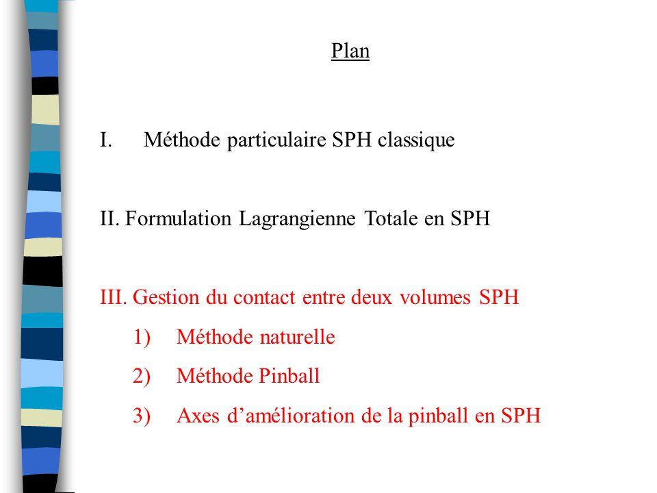Plan Méthode particulaire SPH classique. II. Formulation Lagrangienne Totale en SPH. III. Gestion du contact entre deux volumes SPH.